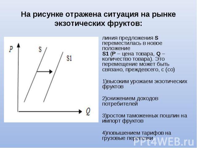 линия предложения S переместилась в новое положение S1 (P – цена товара, Q – количество товара). Это перемещение может быть связано, преждевсего, с (со) линия предложения S переместилась в новое положение S1 (P – цена товара, Q – количество товара).…