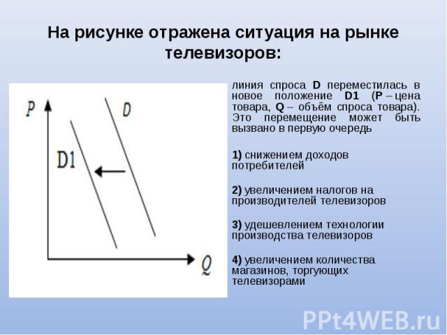линия спроса D переместилась в новое положение D1 (P–цена товара, Q– объём спроса товара). Это перемещение может быть вызвано в первую очередь линия спроса D переместилась в новое положение D1 (P–цена товара, Q– о…