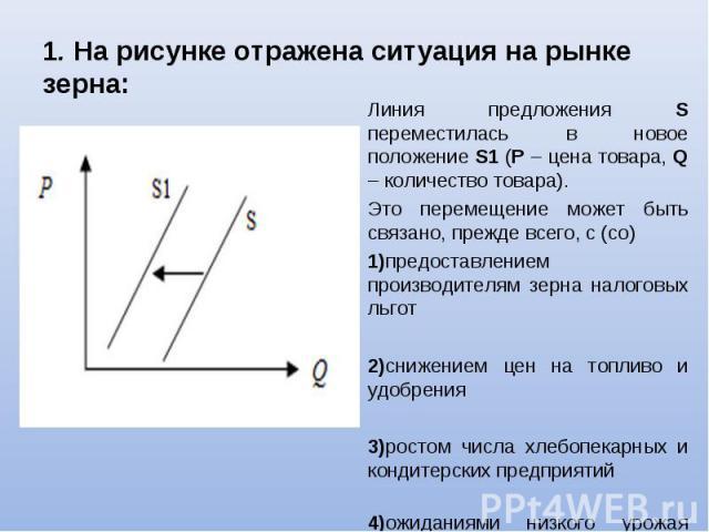 Линия предложения S переместилась в новое положение S1 (P – цена товара, Q – количество товара). Линия предложения S переместилась в новое положение S1 (P – цена товара, Q – количество товара). Это перемещение может быть связано, прежде всего, с (со…
