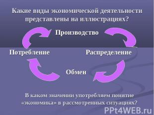 Какие виды экономической деятельности представлены на иллюстрациях? Производство