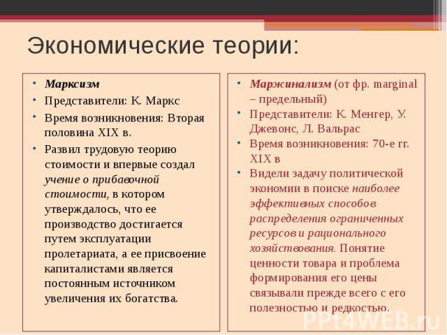 Экономические теории: Марксизм Представители: К. Маркс Время возникновения: Вторая половина XIX в. Развил трудовую теорию стоимости и впервые создал учение о прибавочной стоимости, в котором утверждалось, что ее производство достигается путем эксплу…