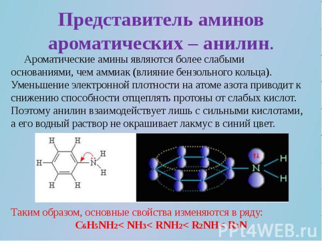 Представитель аминов ароматических – анилин.