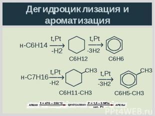 Дегидроциклизация и ароматизация
