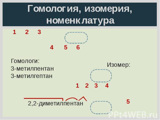 Гомология, изомерия, номенклатура