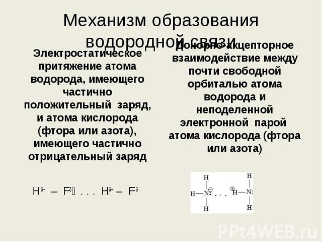 Электростатическое притяжение атома водорода, имеющего частично положительный заряд, и атома кислорода (фтора или азота), имеющего частично отрицательный заряд Электростатическое притяжение атома водорода, имеющего частично положительный заряд, и ат…
