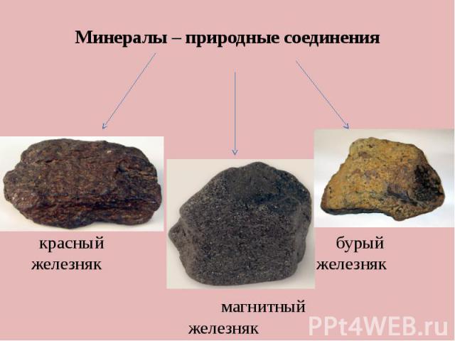Минералы – природные соединения красный бурый железняк железняк магнитный железняк
