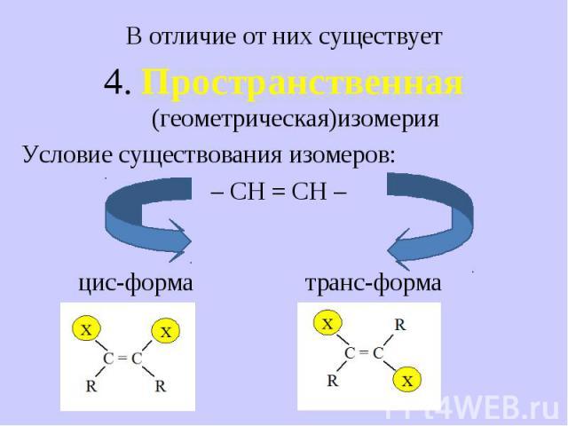 В отличие от них существует В отличие от них существует 4. Пространственная (геометрическая)изомерия Условие существования изомеров: – СН = СН – цис-форма транс-форма