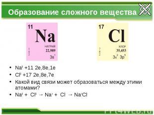 Образование сложного вещества Na0 +11 2е,8е,1е Cl0 +17 2e,8e,7e Какой вид связи