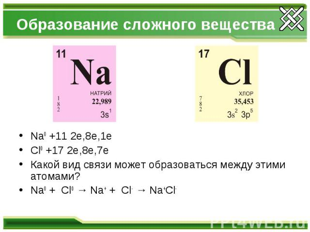Образование сложного вещества Na0 +11 2е,8е,1е Cl0 +17 2e,8e,7e Какой вид связи может образоваться между этими атомами? Na0 + Cl0 → Na+ + Cl- → Na+Cl-
