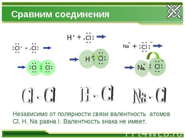 Сравним соединения