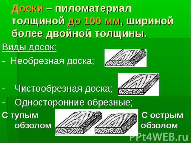 Виды досок: Виды досок: - Необрезная доска; Чистообрезная доска; Односторонние обрезные; С тупым С острым обзолом обзолом