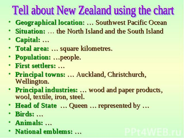 Geographical location: … Southwest Pacific Ocean Geographical location: … Southwest Pacific Ocean Situation: … the North Island and the South Island Capital: … Total area: … square kilometres. Population: …people. First settlers: … Principal towns: …