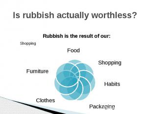 Is rubbish actually worthless?