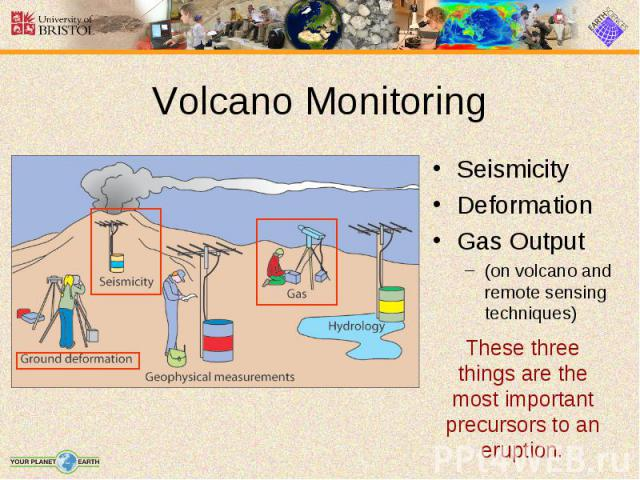 Seismicity Seismicity Deformation Gas Output (on volcano and remote sensing techniques)