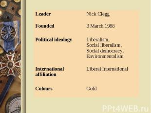 my political ideology essay liberal Liberalism is a political ideology portrayed as the ideology of the industrialized west although liberals of all time never waver in their faith in protecting the.