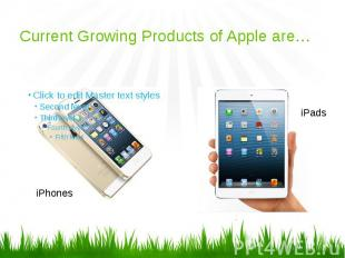 Current Growing Products of Apple are…