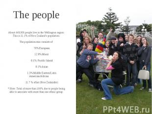 The people About 449,000 people live in the Wellington region. This is 11.1% of