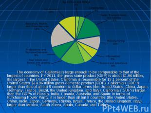 The economy of California is large enough to be comparable to that of the larges