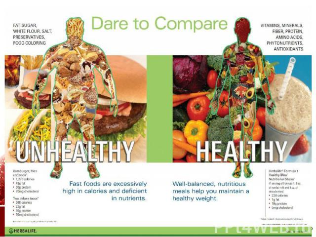 Eat well! Eating a healthy diet is another part of the healthy lifestyle.