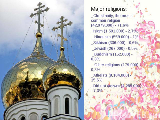Major religions: Christianity, the most common religion (42,079,000) - 71.6%, Islam (1,591,000) - 2.7%, Hinduism (559.000) - 1%, Sikhism (336.000) - 0,6%, Jewish (267.000) - 0,5%, Buddhism (152.000) - 0,3%, Other religions (179.000) - 0,3%, atheists…
