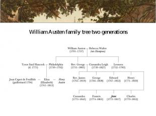 William Austen family tree two generations William Austen family tree two genera