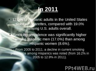 In 2011 12.9% of Hispanic adults in the United States smoked cigarettes, compare