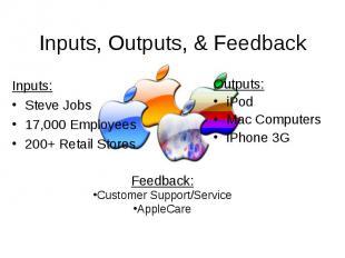Inputs, Outputs, & Feedback Inputs: Steve Jobs 17,000 Employees 200+ Retail