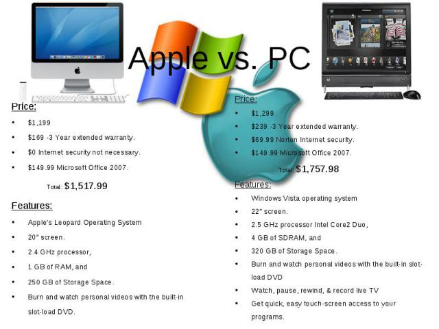 """Apple vs. PC Price: $1,199 $169 -3 Year extended warranty. $0 Internet security not necessary. $149.99 Microsoft Office 2007. Total: $1,517.99 Features: Apple's Leopard Operating System 20"""" screen. 2.4 GHz processor, 1 GB of RAM, and 250 GB of Stora…"""