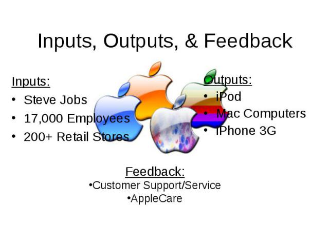 Inputs, Outputs, & Feedback Inputs: Steve Jobs 17,000 Employees 200+ Retail Stores