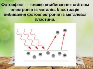 Фотоефект — явище «вибивання» світлом електронів із металів. Ілюстрація вибиванн