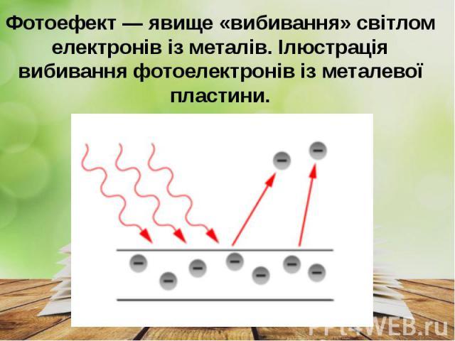 Фотоефект — явище «вибивання» світлом електронів із металів. Ілюстрація вибивання фотоелектронів із металевої пластини. Фотоефект — явище «вибивання» світлом електронів із металів. Ілюстрація вибивання фотоелектронів із металевої пластини.