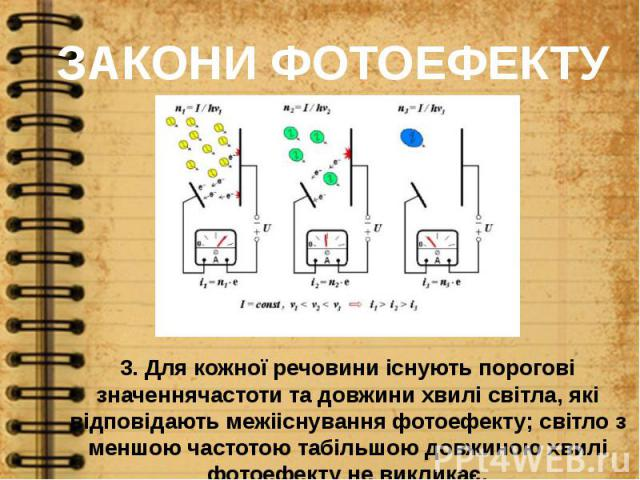 ЗАКОНИ ФОТОЕФЕКТУ