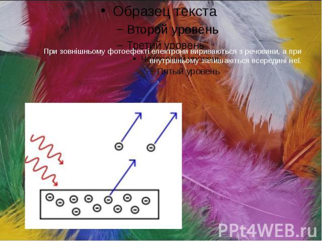 При зовнішньому фотоефекті електрони вириваються з речовини, а при внутрішньому залишаються всередині неї.