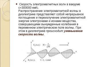 Скорость электромагнитных волн в вакууме с=300000 км/с. Распространение эл