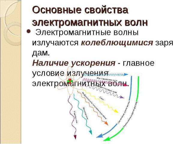 Электромагнитные волны излучаютсяколеблющимисязарядам. Наличие ускорения- главное условие излучения электромагнитных волн. Электромагнитные волны излучаютсяколеблющимисязарядам. Наличие ускорения…