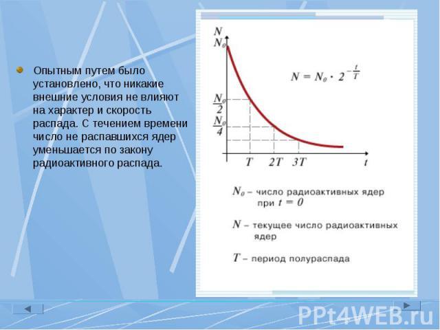Опытным путем было установлено, что никакие внешние условия не влияют на характер и скорость распада. С течением времени число не распавшихся ядер уменьшается по закону радиоактивного распада. Опытным путем было установлено, что никакие внешние усло…