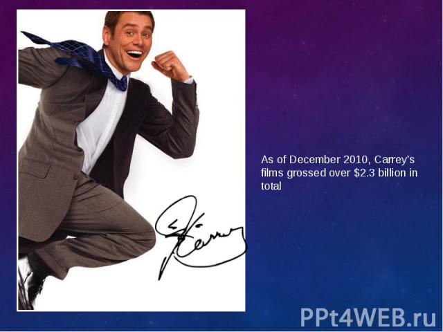 As of December 2010, Carrey's films grossed over $2.3 billion in total As of December 2010, Carrey's films grossed over $2.3 billion in total