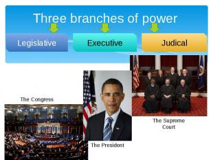 Three branches of power