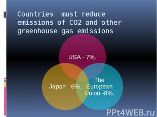 Countries must reduce emissions of CO2 and other greenhouse gas emissions