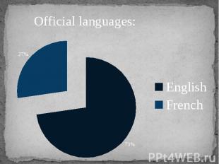 Official languages: