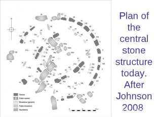 Plan of the central stone structure today. After Johnson 2008
