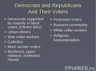 Democrats and Republicans And Their Voters Democrats supported by majority of bl