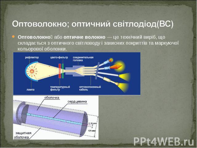 Оптоволокно або оптичне волокно— це технічний виріб, що складається з оптичного світловоду і захисних покриттів та маркуючої кольорової оболонки. Оптоволокно або оптичне волокно— це технічний виріб, що складається з оптичного світловоду …