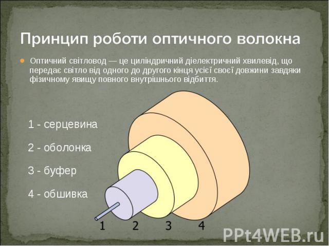 Оптичний світловод— це циліндричний діелектричний хвилевід, що передає світло від одного до другого кінця усієї своєї довжини завдяки фізичному явищу повного внутрішнього відбиття. Оптичний світловод— це циліндричний діелектричний хвилев…