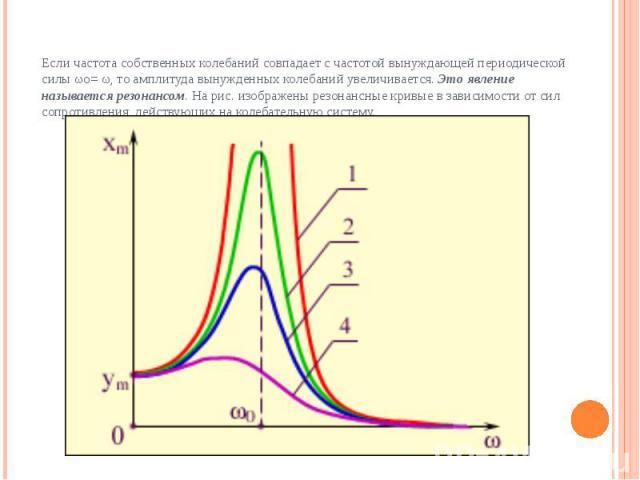Если частота собственных колебаний совпадает с частотой вынуждающей периодической силы ωо= ω, то амплитуда вынужденных колебаний увеличивается.Это явление называется резонансом. На рис. изображены резонансные кривые в зависимости от сил сопрот…