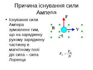 Існування сили Ампера зумовлене тим, що на заряджену рухому заряджену частинку в
