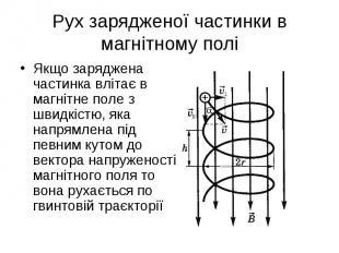 Якщо заряджена частинка влітає в магнітне поле з швидкістю, яка напрямлена під п