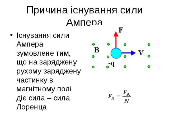 Існування сили Ампера зумовлене тим, що на заряджену рухому заряджену частинку в магнітному полі діє сила – сила Лоренца Існування сили Ампера зумовлене тим, що на заряджену рухому заряджену частинку в магнітному полі діє сила – сила Лоренца
