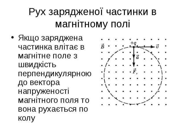 Якщо заряджена частинка влітає в магнітне поле з швидкість перпендикулярною до вектора напруженості магнітного поля то вона рухається по колу Якщо заряджена частинка влітає в магнітне поле з швидкість перпендикулярною до вектора напруженості магнітн…