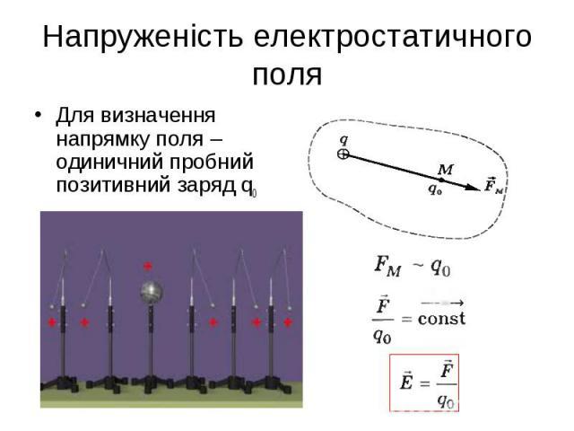 Для визначення напрямку поля – одиничний пробний позитивний заряд q0 Для визначення напрямку поля – одиничний пробний позитивний заряд q0
